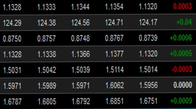 economica, finanse, курс рубля, сегодня, прогноз, на год, китай